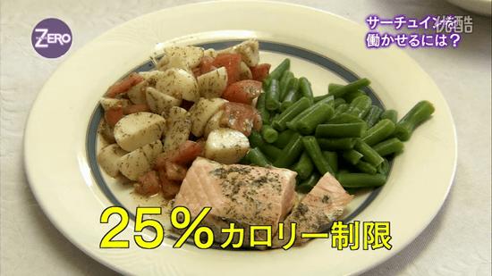 25%カロリー制限