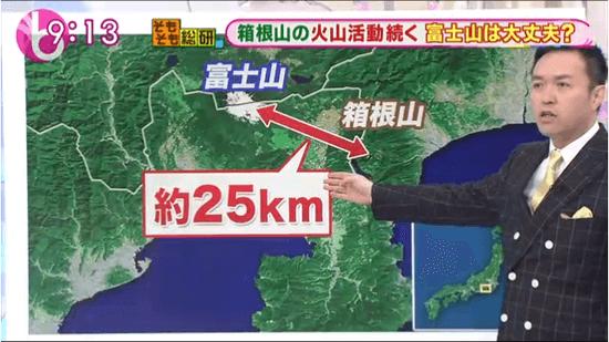 富士山と箱根山は直線距離で約25km