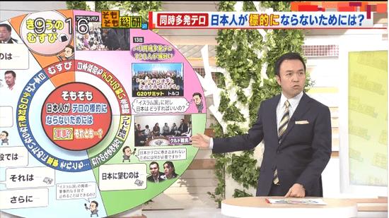 そもそも日本人がテロの標的にならないためには【軍事?】それとも…?