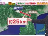 そもそも日本の火山活動活発化で富士山は大丈夫なのだろうか?/そもそも総研