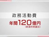 """地方議員の政務を支えるために支給されてきた「政務活動費」が、実際は私的な用途などに使われ""""第二の議員報酬""""となっている実態/NHK・クローズアップ現代"""