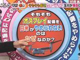 オスプレイ配備を日米がやめられないのは何故なのか?/そもそも総研
