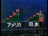 NHKスペシャル「原子力は安いエネルギーなのか?」(1989年放送)