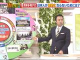 そもそも日本人がテロの標的にならない方法は軍事なのか?/そもそも総研