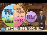 日本の援助 「他国軍隊への支援可能に」 軍事転用の恐れは?/報道ステーション