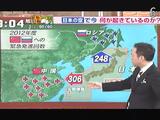 そもそも「集団的自衛権」や「米軍基地問題」の前に日本の空は大丈夫なの?/そもそも総研